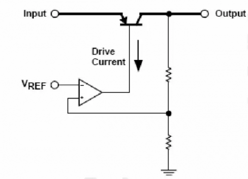 板载电源设计的一些规范总结