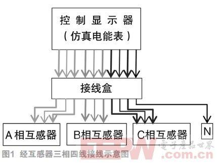 安全电压环境下电能计量培训装置系统设计