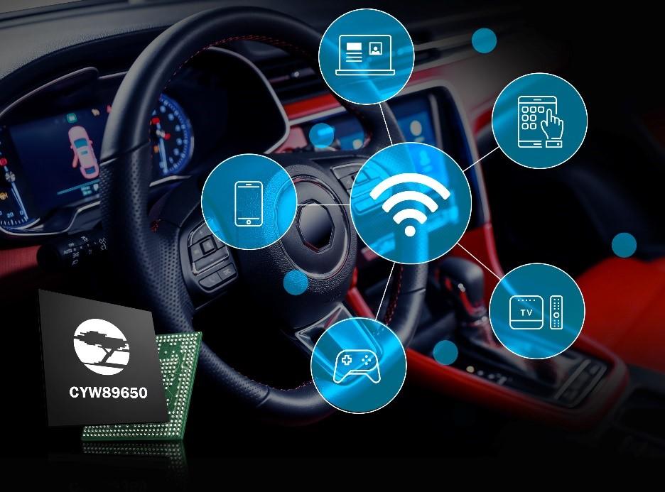 赛普拉斯发布全新Wi-Fi 6连接方案, 进一步提升高品质的车载信息娱乐系统体验