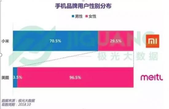 小米手机能否靠着互联网基因(性价比)重返国内市场第一?
