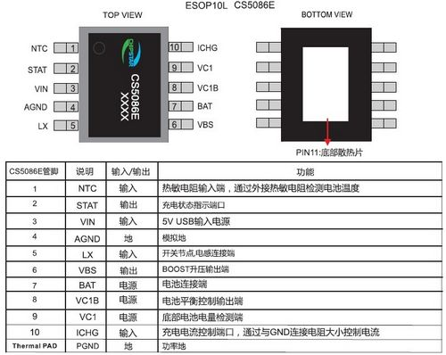 CS5086 5V USB输入两节锂电池平衡充电管理方案