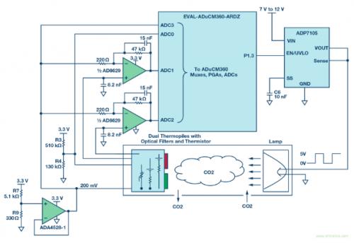 基于非分散红外原理的热电堆传感器原理分析及电路设计