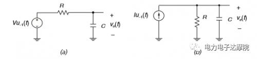 一文讲透一阶系统的系统响应、传递函数和输出响应