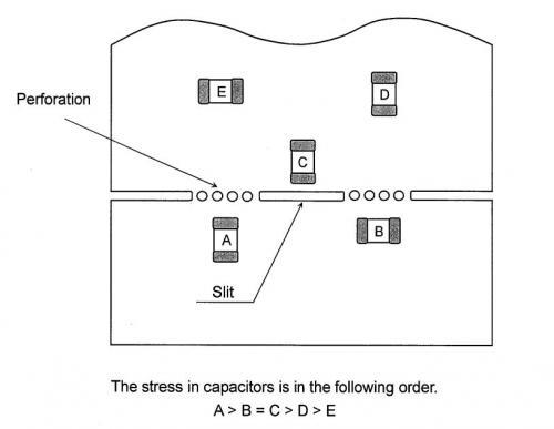 电源PCB设计时应注意的间距、元件位置、环路面积等问题