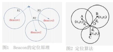 基于微芯科技BM70/1蓝牙模块iBeacon技术在定位系统的应用
