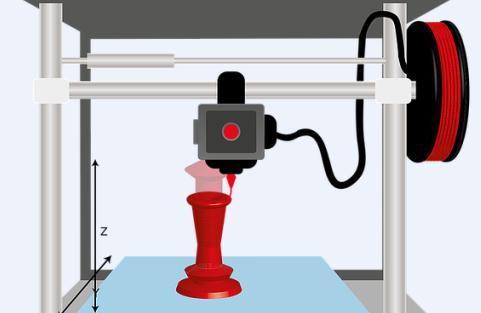 3D打印或将主导未来制造业