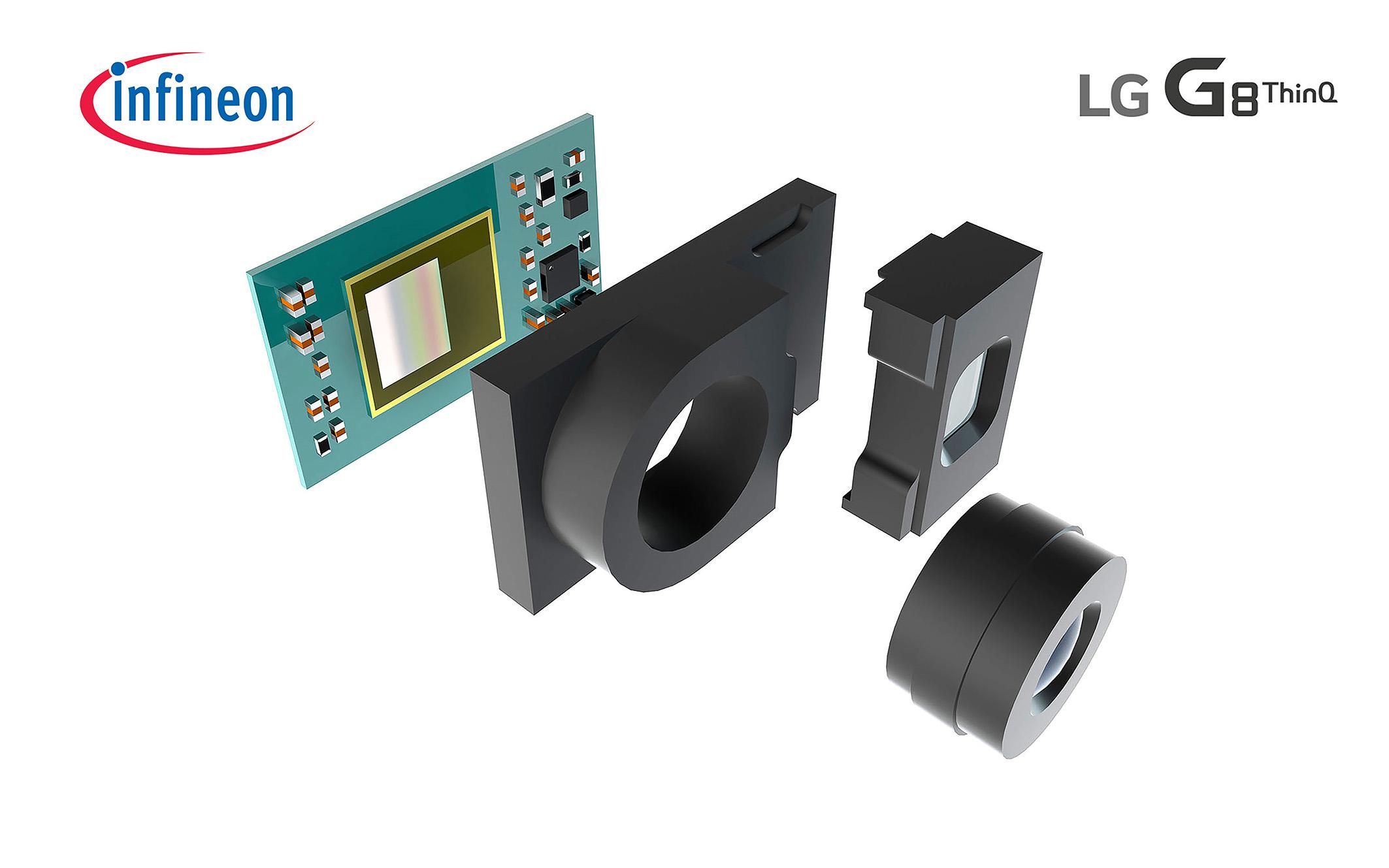 LG与英飞凌推出采用前置飞行时间摄像头的LG G8ThinQ手机