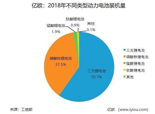 腹背受敌!中国动力电池产业打响反击战
