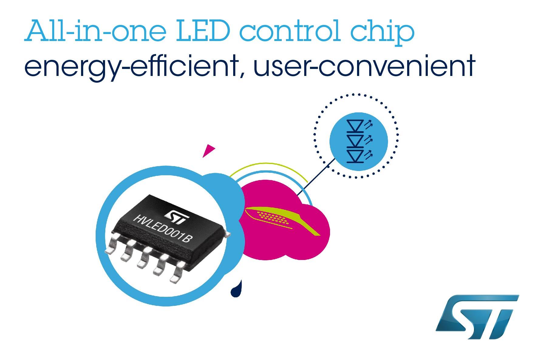 意法半導體推出最先進的照明控制器 使燈具設計使用更簡便,節能效果更好