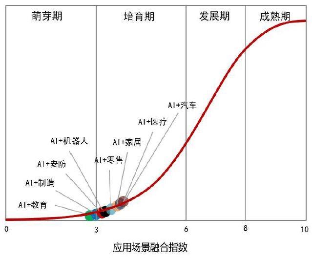 http://www.reviewcode.cn/rengongzhinen/32916.html