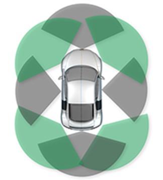 77Ghz單芯片毫米波傳感器可實現自動停車