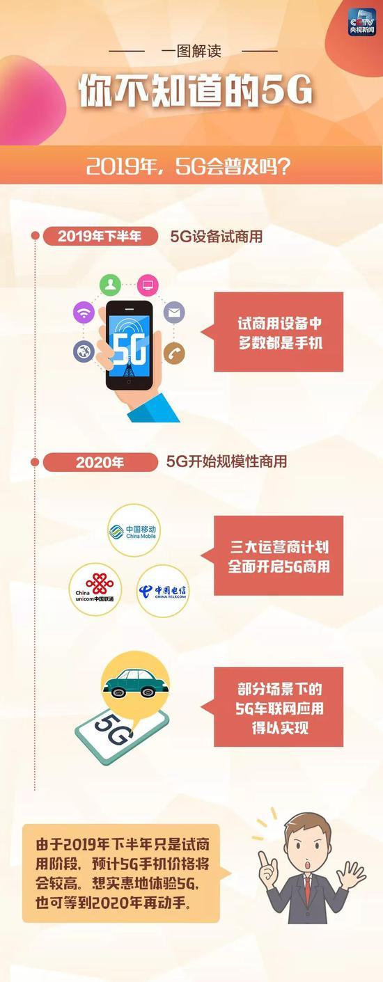 关于5G的原理 这张图全说清楚了