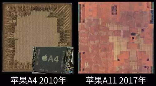 从智能手机到无人车,AI芯片在爆发