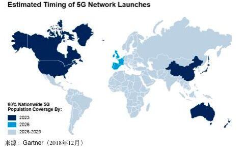 Gartner预计:5G部署时间是4G/LTE两倍多