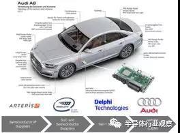 汽车电子功能安全工程师必看!ISO 26262认证基本原理解析