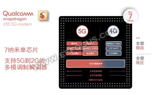 高通骁龙X55叫板华为巴龙5000:谁才是5G芯片市场的霸主?