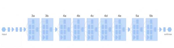 谷歌和OpenAI研發新工具,深入了解AI如何識別圖片