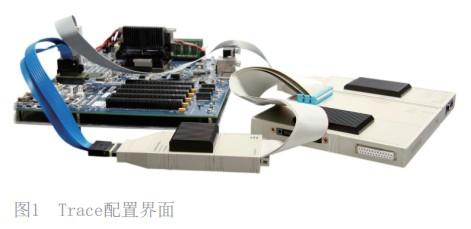 基于硬件跟踪的Linux系统性能优化
