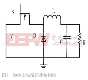 现代电力电子技术在高频二次开关电源中的应用