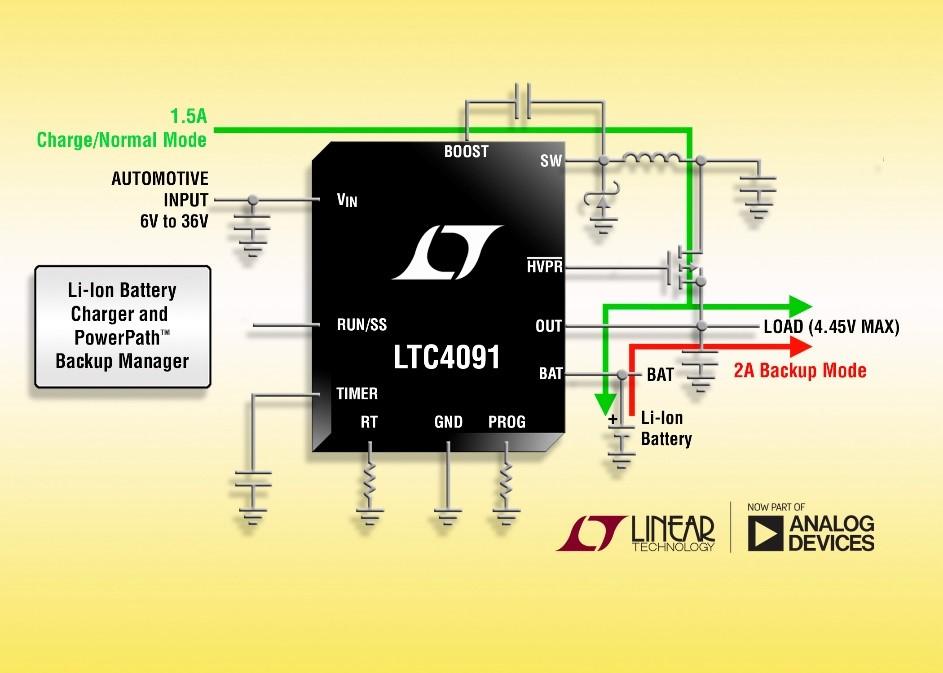 可防盜、可提效的車輛跟蹤系統需要一個可靠的電源備份管理方案