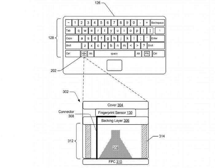 微软新专利表示今后的指纹识别应该是这样的