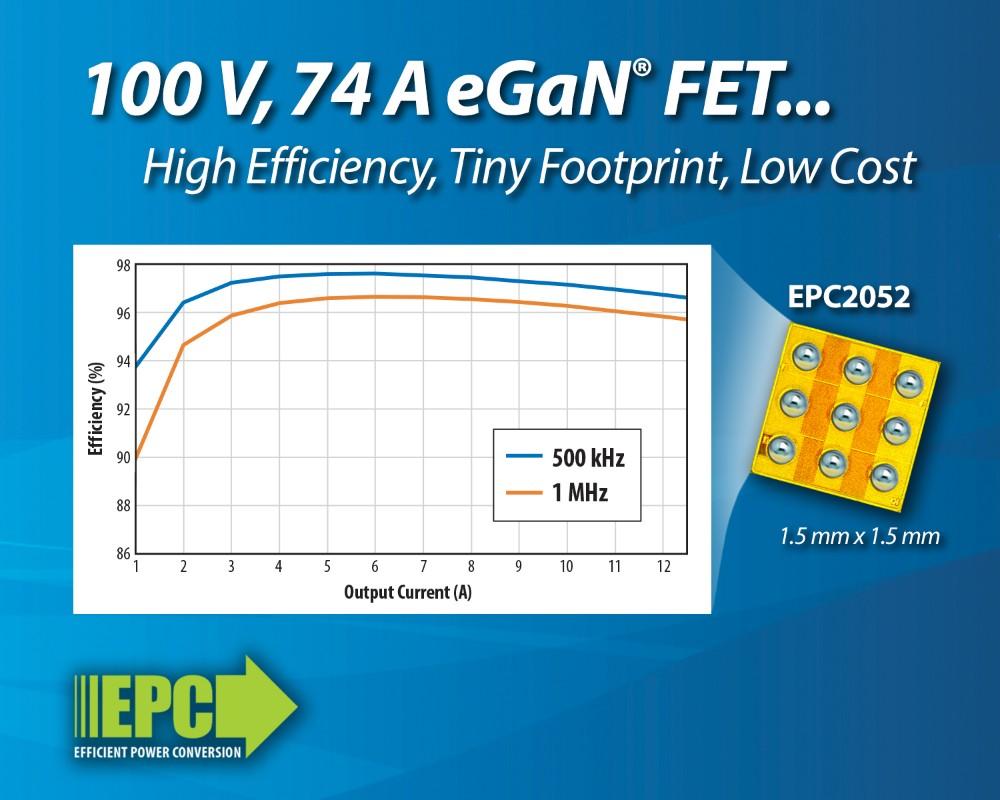 宜普电源转换公司(EPC)推出面向48 V DC/DC电源转换、马达控制及激光雷达应用的100 V氮化镓(eGaN)功率晶体管