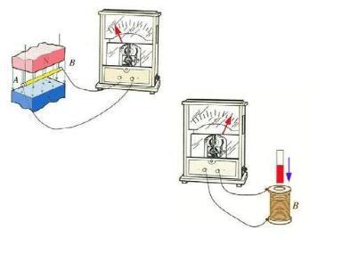 电压测量端子悬空为什么会测到数值