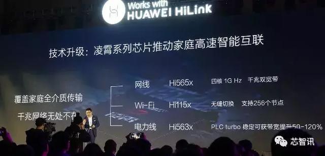 """5G数字时代 引领智慧生活  华为的""""大海思""""与""""小海思"""""""