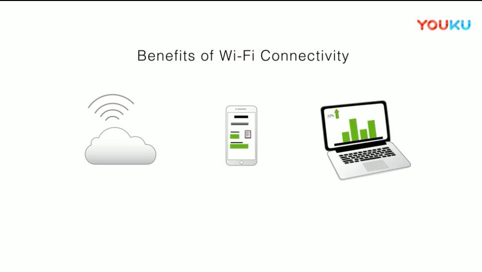 Wi-Fi Xpress模块 - 简化Wi-Fi设计的绝佳帮手