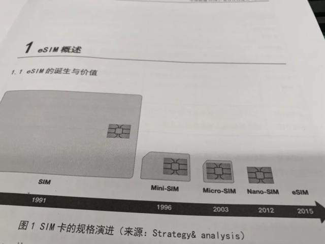 SIM卡再见!中国全面开通eSIM