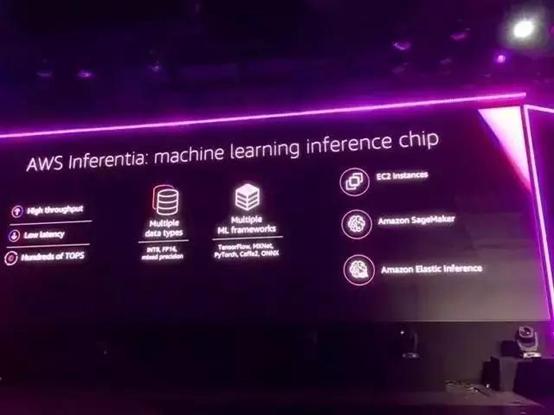 亚马逊AI芯片出炉会把全球芯片产业拖向何方?