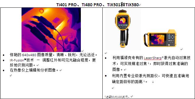 全面进入640时代-四款640 x 480分辨率热像仪齐登场 Ti401 PRO 新产品 TiX501 新产品 Ti480 PRO/TIX580更高的性价比