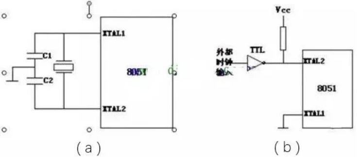 干货!7种常见的51单片机时钟电路图