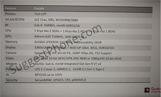 高通7nm骁龙735规格曝光:首款5G中端移动芯片