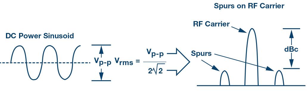 電源調制比揭秘:PSMR與PSRR有何不同?