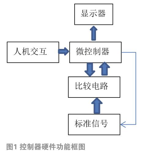 电能计量培训装置简化硬件电路设计