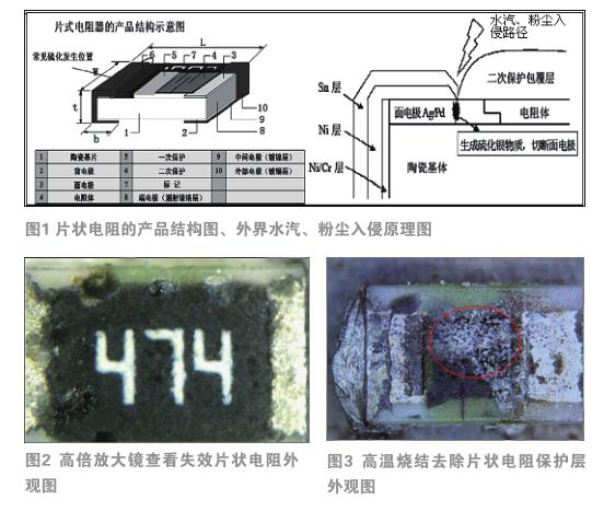 变频空调片状电阻银迁移值小的失效分析与研究