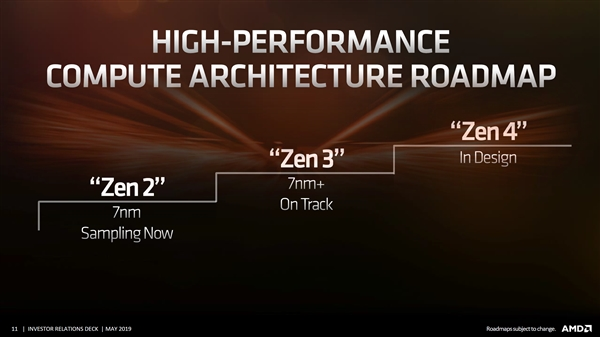 7nm+/6nm/5nm随便选!AMD面临幸福的烦恼