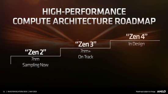 7nm+/6nm/5nm随便选 AMD面临幸福的烦恼