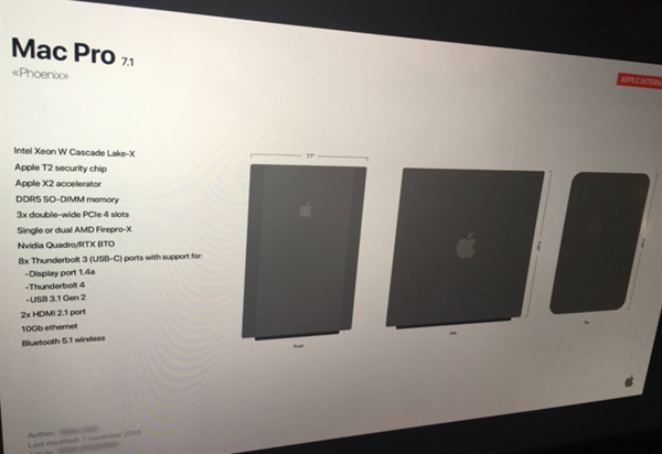 网友YY了一份Mac Pro外形和配置表:支持DDR5内存和雷电4接口