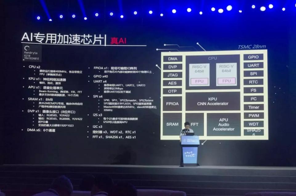 国外芯片技术交流-嘉楠携全场景端侧AI芯片亮相2019世界半导体大会risc-v单片机中文社区(5)