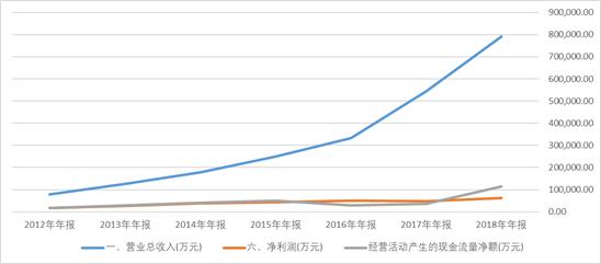 中国人工智能三剑客:依图科技、商汤科技、旷视科技