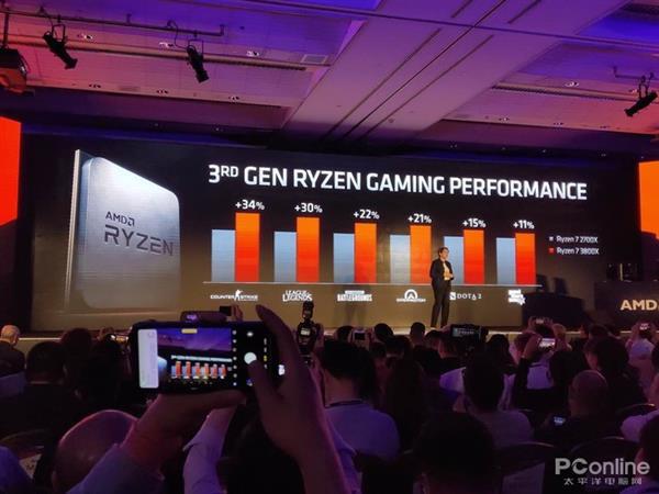 AMD Awesome 农企终极翻身仗由三代锐龙打响