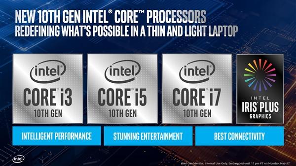 Intel正式发布十代酷睿:10nm姗姗来迟