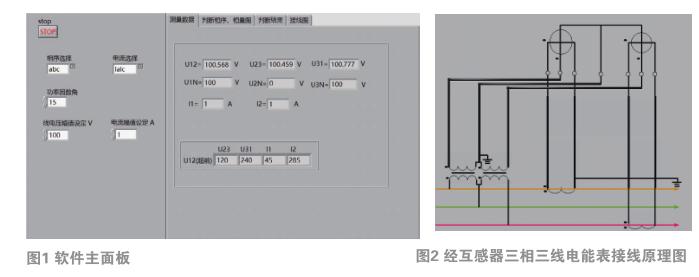 三相三線電能表基本錯誤接線培訓軟件設計