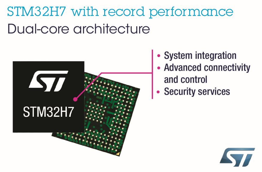 意法半导体布新一代微控制器STM32H7: 双核性能与丰富功能的完美组合