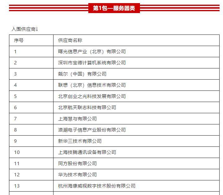实力再次彰显 曙光强势入围国税总局信息化产品供应商名单