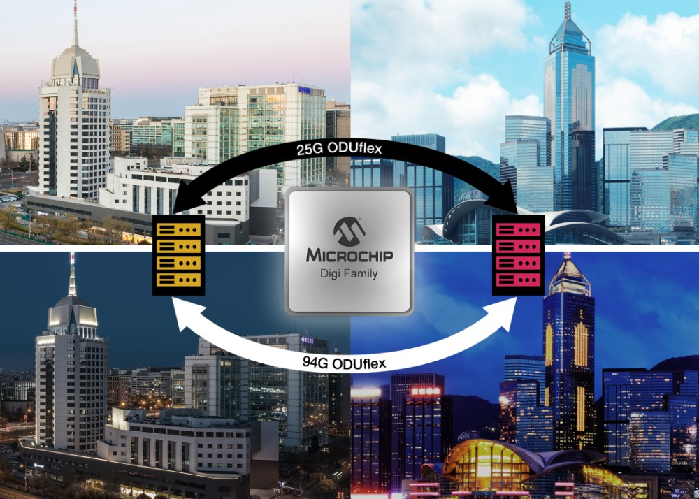针对接入型OTN下沉和DCI边缘化问题,Microchip推出创新现金网注册送68体验金