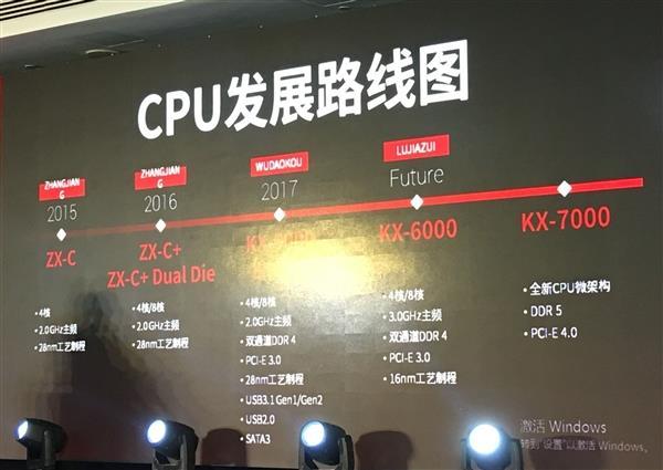 国产最先进X86处理器KX-6000发布:8核3.0GHz 力压酷睿i5处理器
