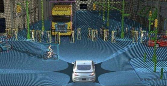 Dataspeed自動駕駛平臺采用Ouster激光雷達